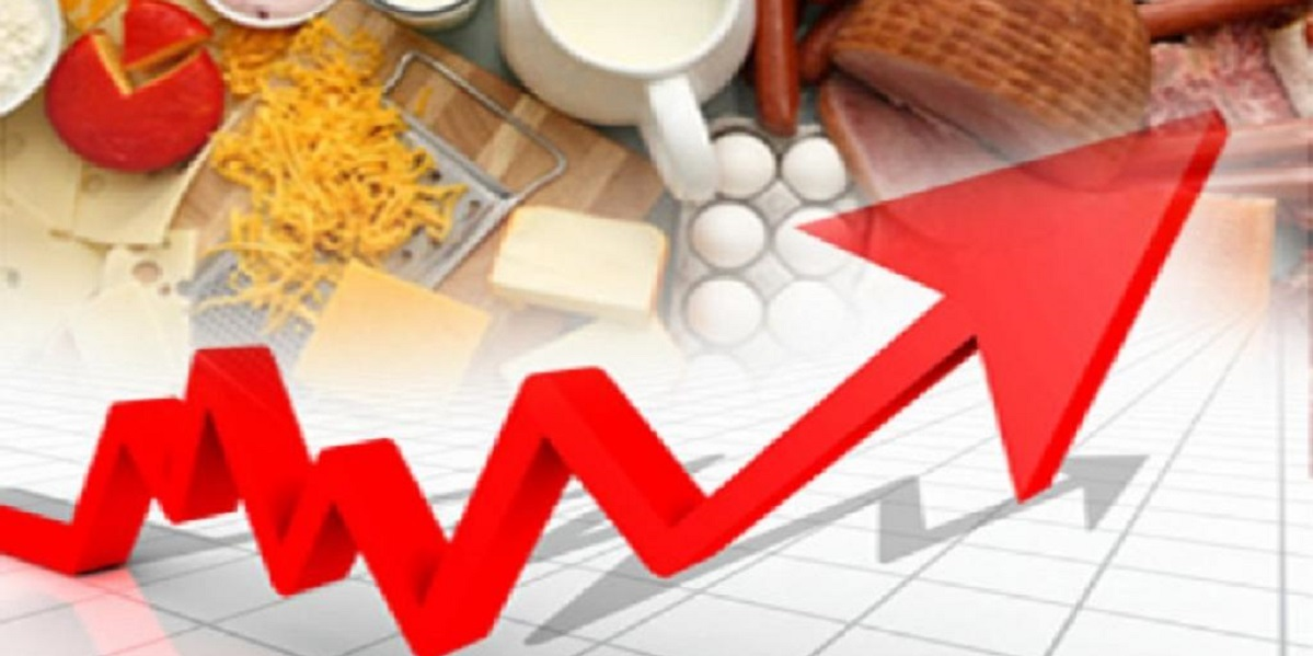 рост цен, Россия, продукты
